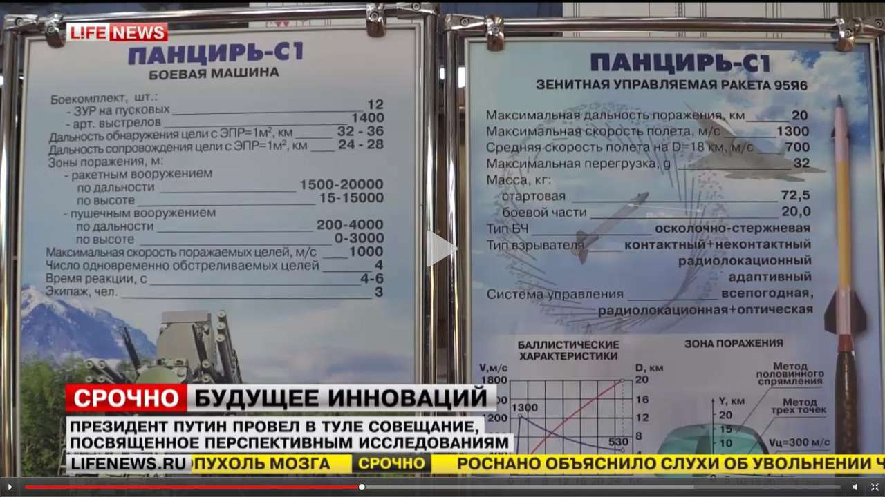 https://2015.f.a0z.ru/08/20-3925242-pantsir-metod-polovinnogo-spryamleniya.jpg